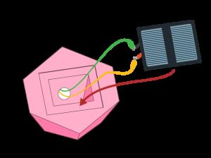 3D Print - Solar Base V1 - Setup 2