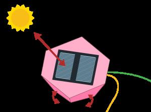 3D Print - Solar Base V1 - Setup 4